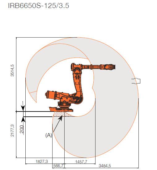 Robots Gallery Irb 6650 Shelf S4cplus M2000