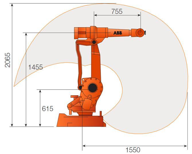 IRB 2400/10 S4C M98A